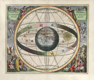 A map of the cosmos according to Ptolemy showing Earth orbited by the other planets and the zodiacal belt.
